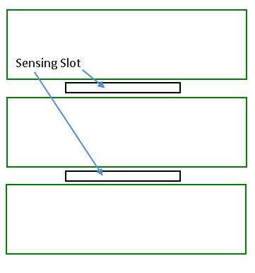 sensing slot label